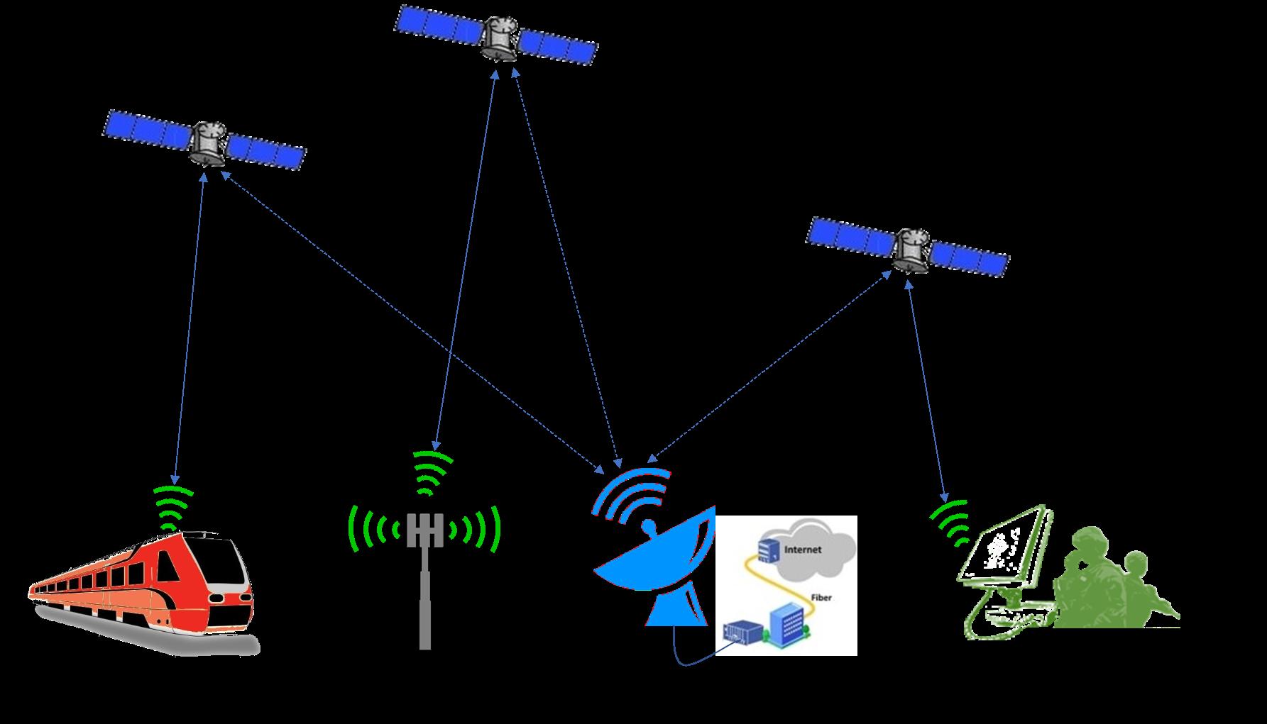 RF MEMS based Ka Band Phased Array Antenna Prototype | ESA's
