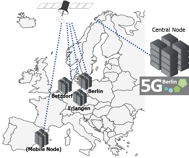 SATis5 testbed for satellite-terrestrial distributed 5G environment